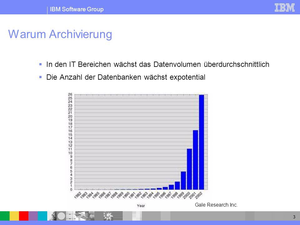 Warum ArchivierungIn den IT Bereichen wächst das Datenvolumen überdurchschnittlich. Die Anzahl der Datenbanken wächst expotential.