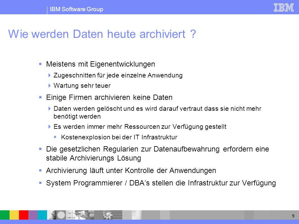 Wie werden Daten heute archiviert