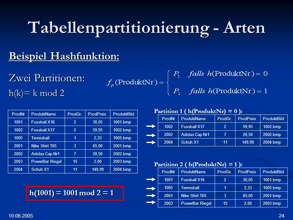 Tabellenpartitionierung - Arten