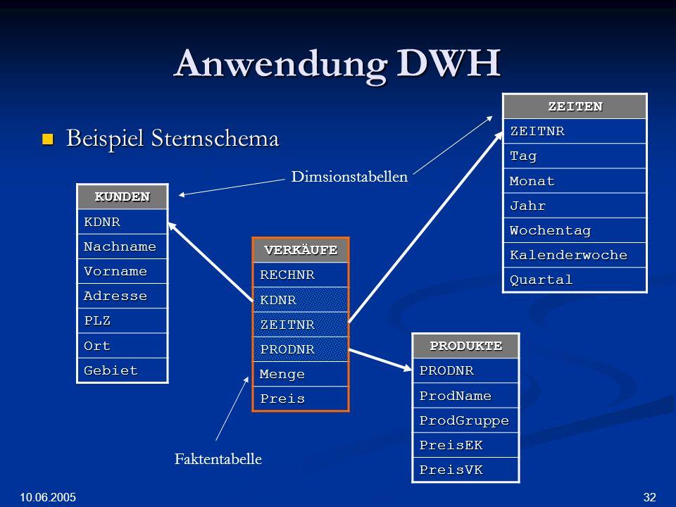 Anwendung DWH Beispiel Sternschema Dimsionstabellen Faktentabelle