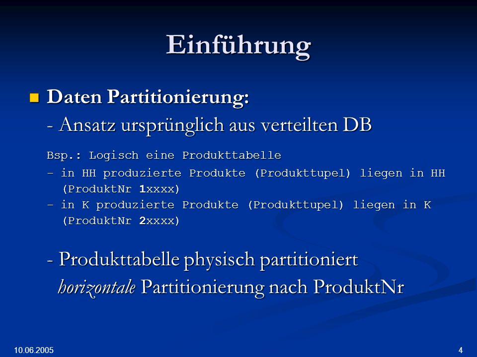 Einführung Daten Partitionierung: