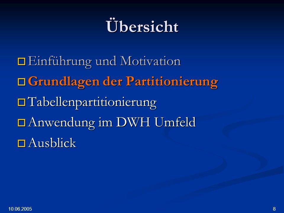 Übersicht Einführung und Motivation Grundlagen der Partitionierung