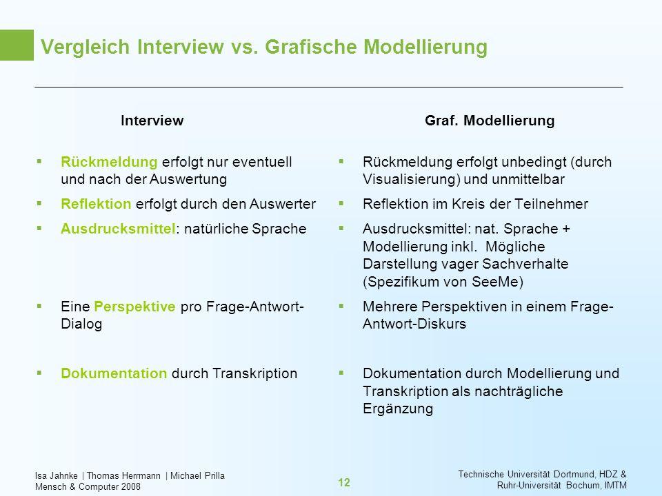 Vergleich Interview vs. Grafische Modellierung