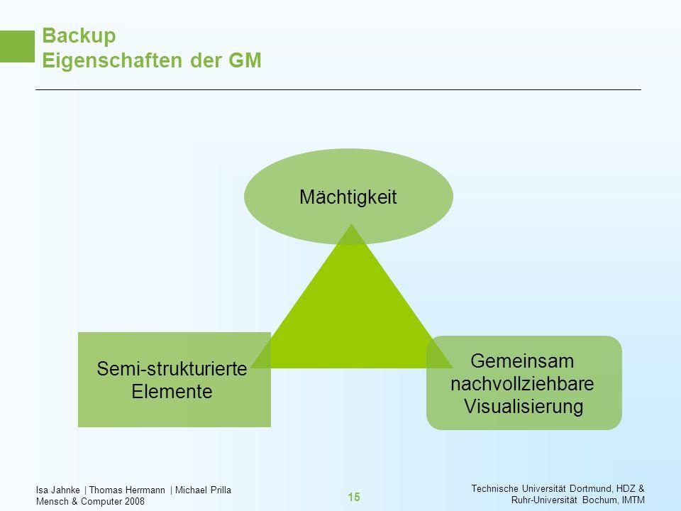 Backup Eigenschaften der GM