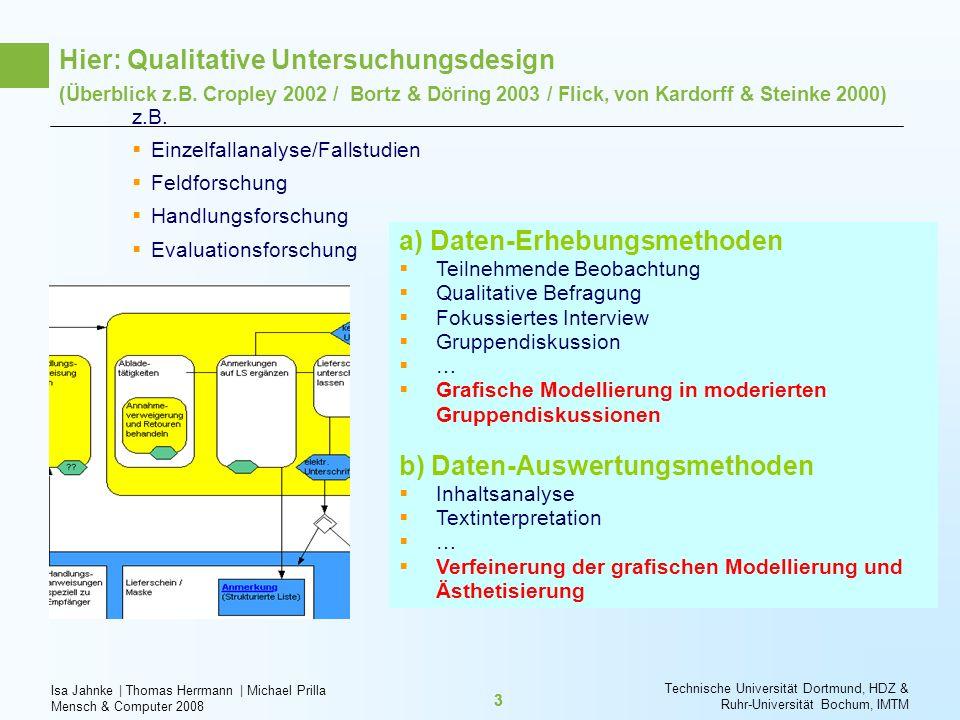 a) Daten-Erhebungsmethoden