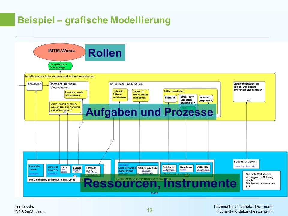 Beispiel – grafische Modellierung