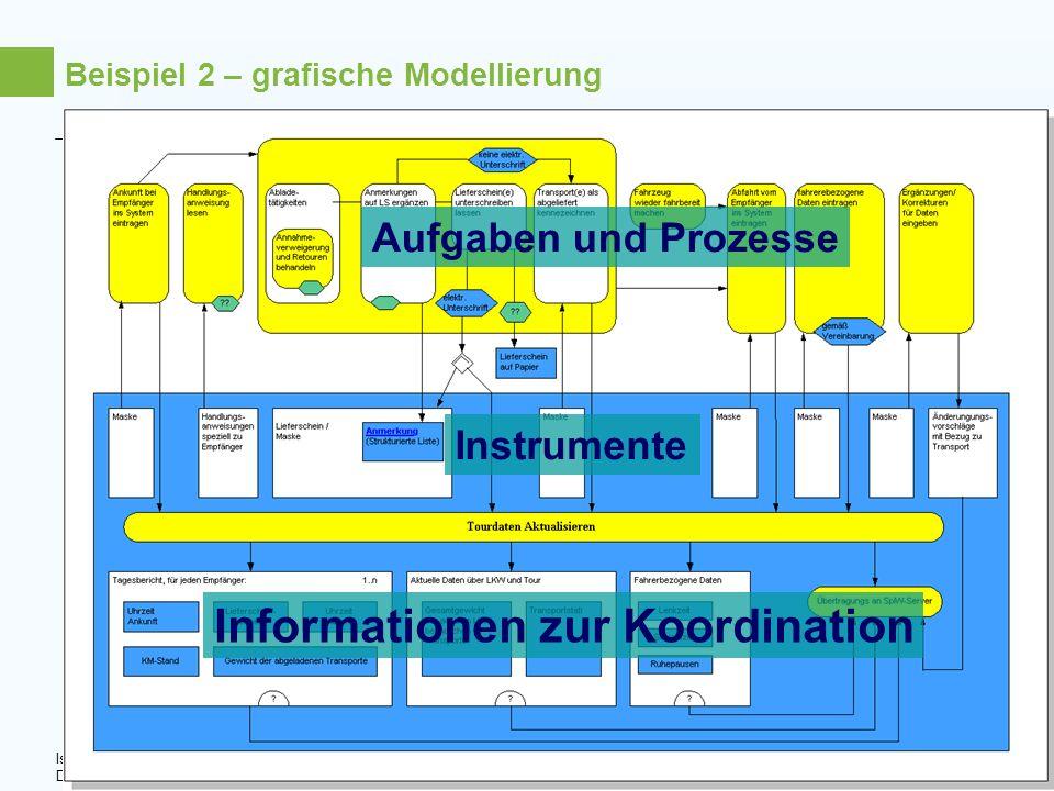 Beispiel 2 – grafische Modellierung