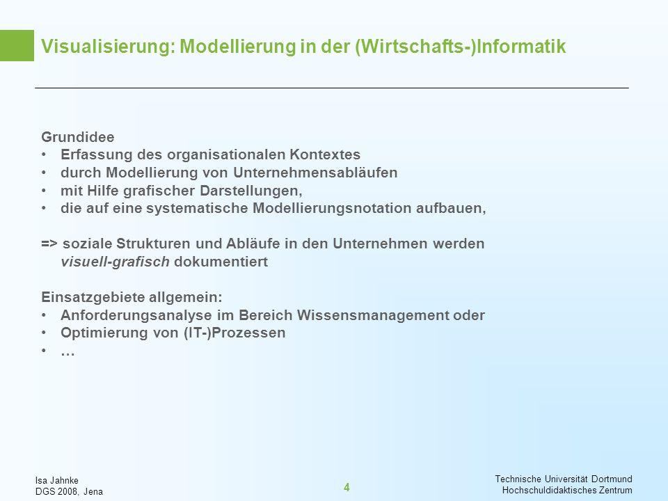Visualisierung: Modellierung in der (Wirtschafts-)Informatik