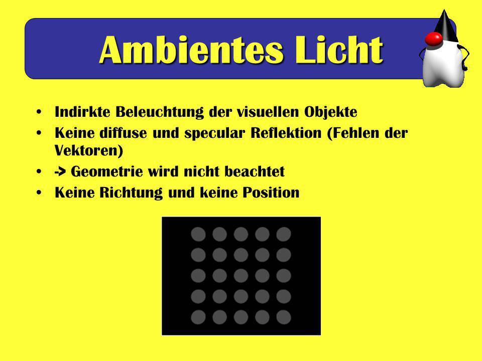 Ambientes Licht Indirkte Beleuchtung der visuellen Objekte