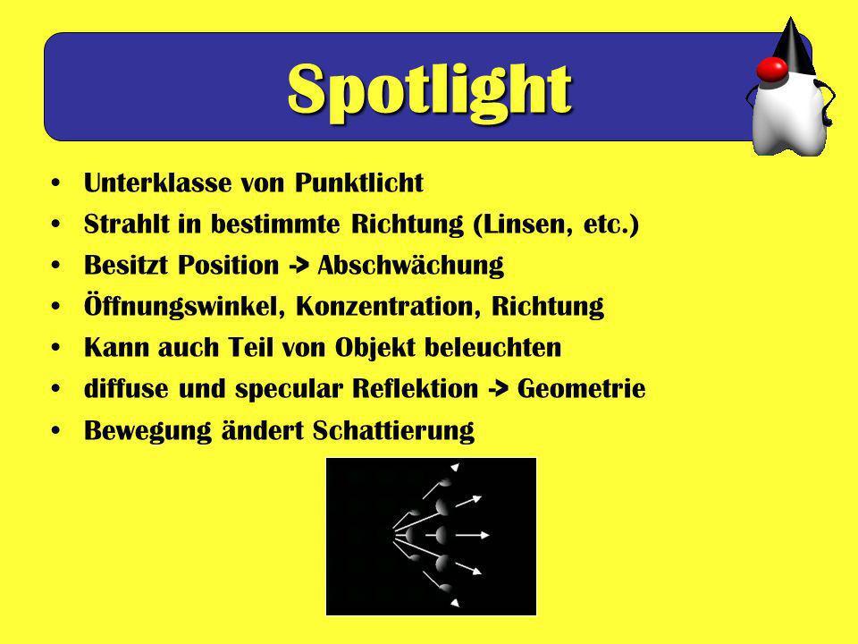 Spotlight Unterklasse von Punktlicht