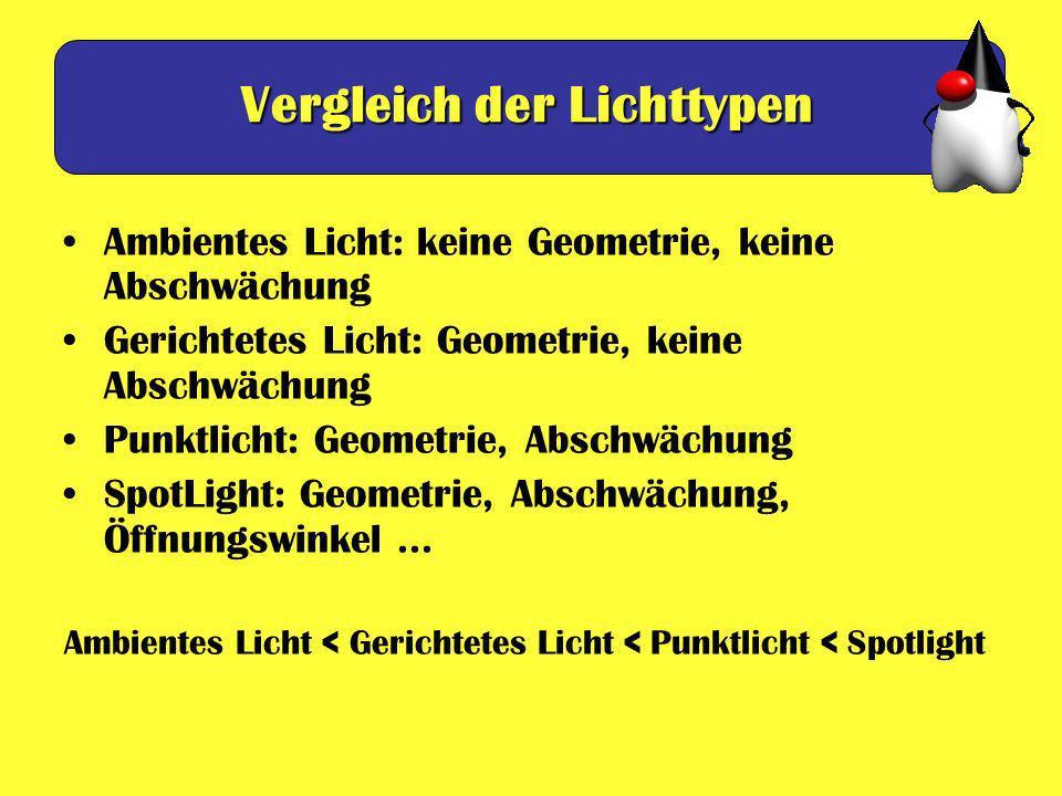 Vergleich der Lichttypen