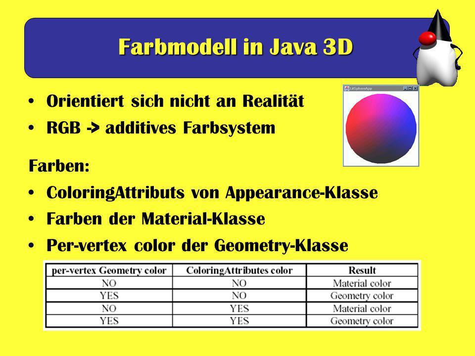 Farbmodell in Java 3D Orientiert sich nicht an Realität