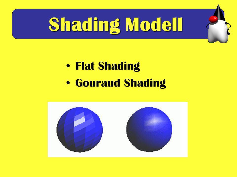 Shading Modell Flat Shading Gouraud Shading
