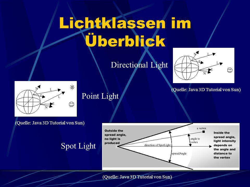 Lichtklassen im Überblick