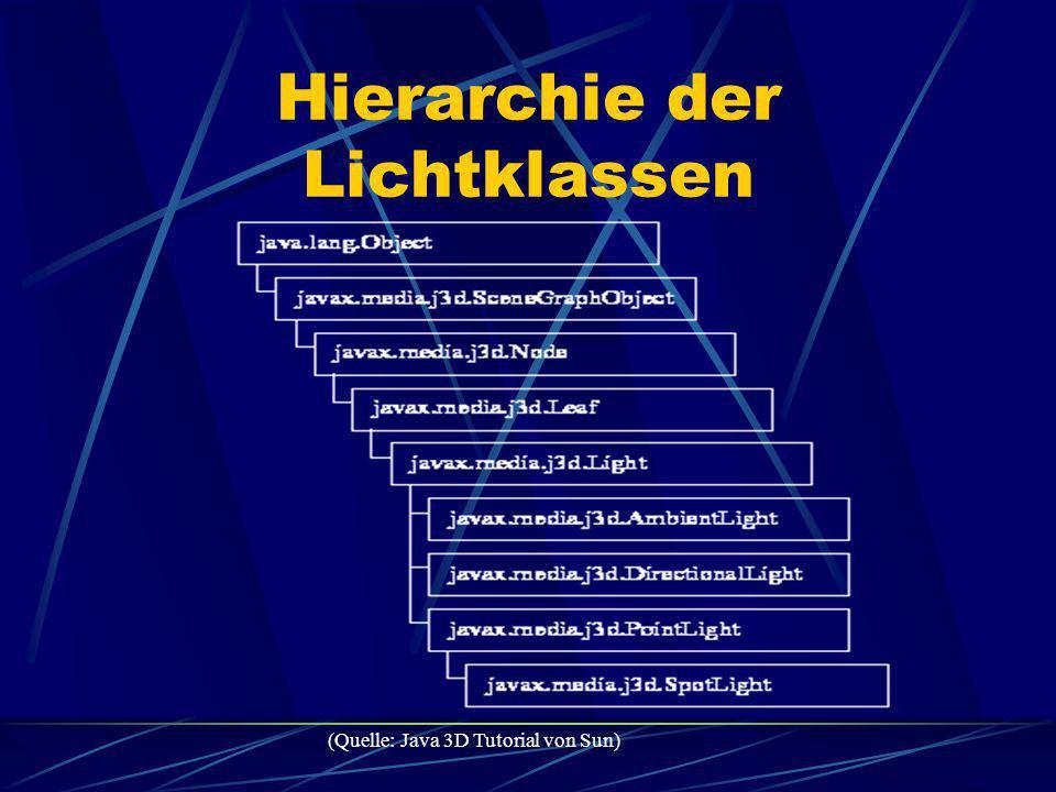 Hierarchie der Lichtklassen