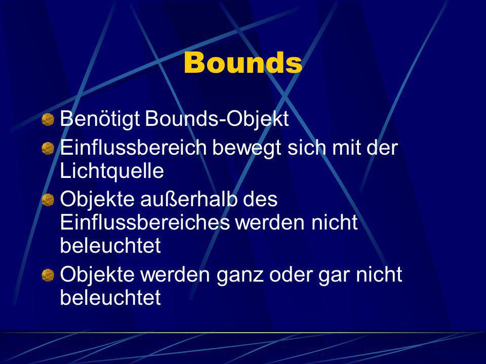 Bounds Benötigt Bounds-Objekt