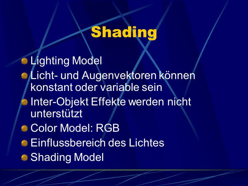 Shading Lighting Model
