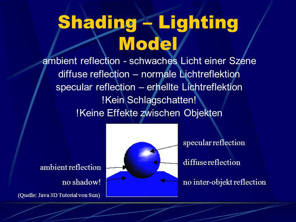 Shading – Lighting Model