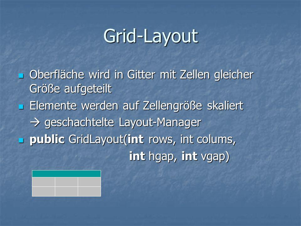 Grid-Layout Oberfläche wird in Gitter mit Zellen gleicher Größe aufgeteilt. Elemente werden auf Zellengröße skaliert.