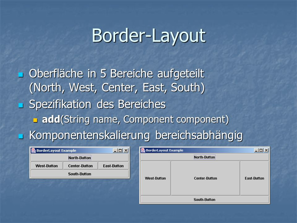 Border-LayoutOberfläche in 5 Bereiche aufgeteilt (North, West, Center, East, South) Spezifikation des Bereiches.