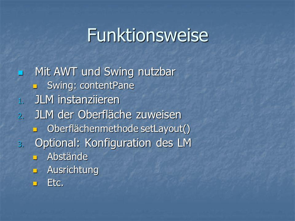 Funktionsweise Mit AWT und Swing nutzbar JLM instanziieren