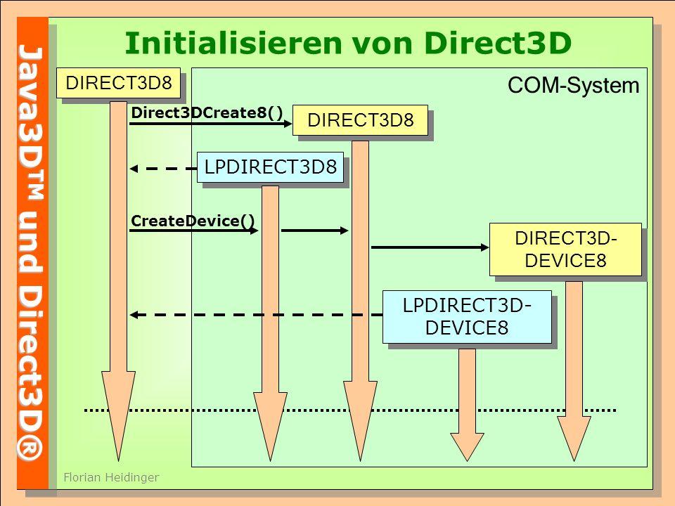 Initialisieren von Direct3D