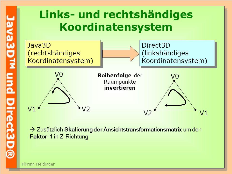 Links- und rechtshändiges Koordinatensystem
