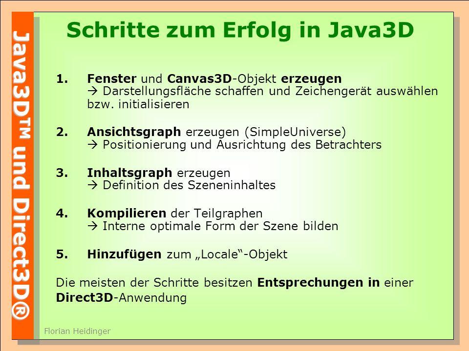 Schritte zum Erfolg in Java3D