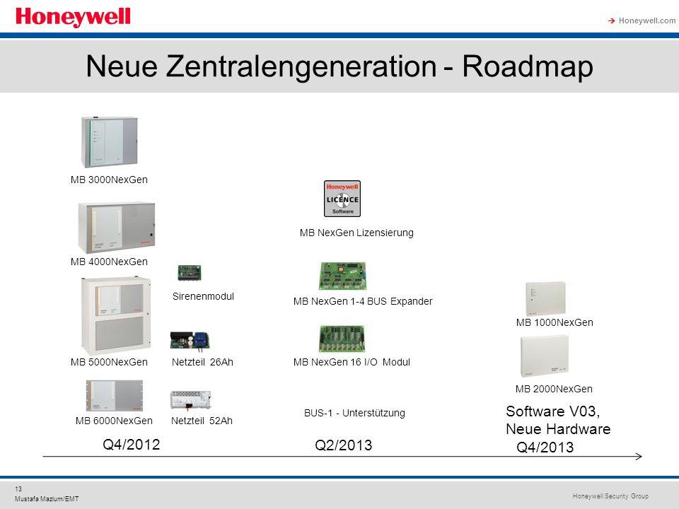 Neue Zentralengeneration - Roadmap
