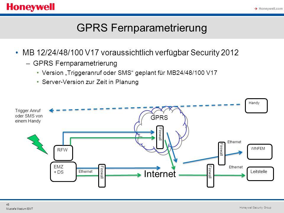 GPRS Fernparametrierung