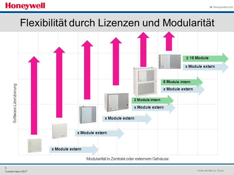 Flexibilität durch Lizenzen und Modularität