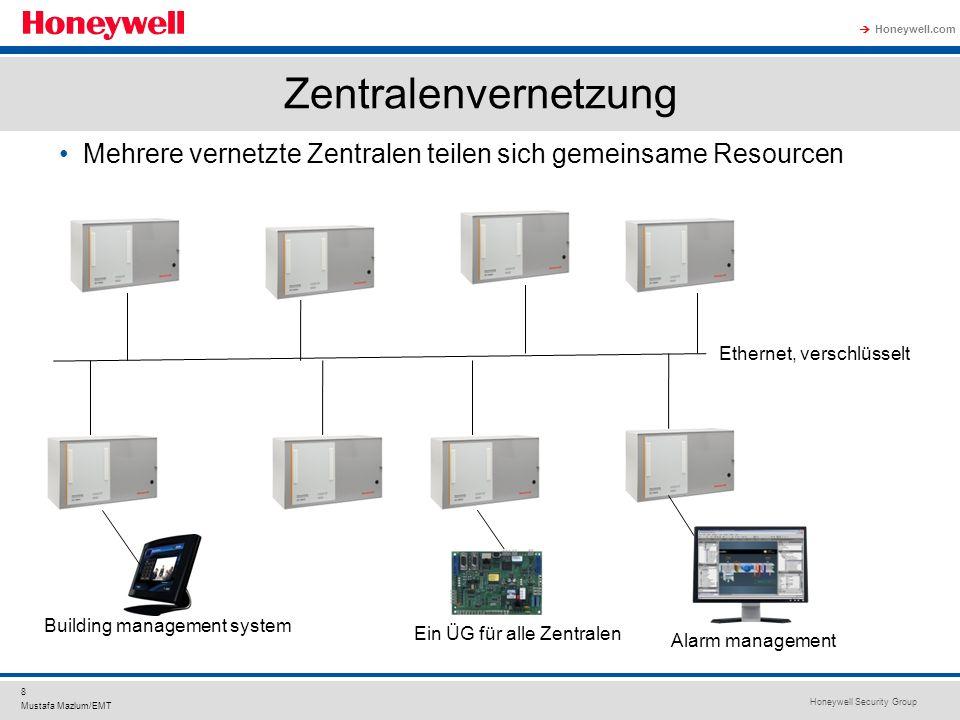 Zentralenvernetzung Mehrere vernetzte Zentralen teilen sich gemeinsame Resourcen. Ethernet, verschlüsselt.