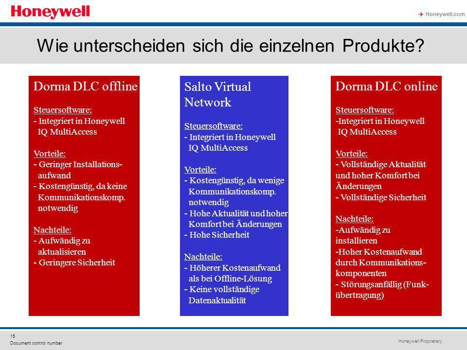 Wie unterscheiden sich die einzelnen Produkte