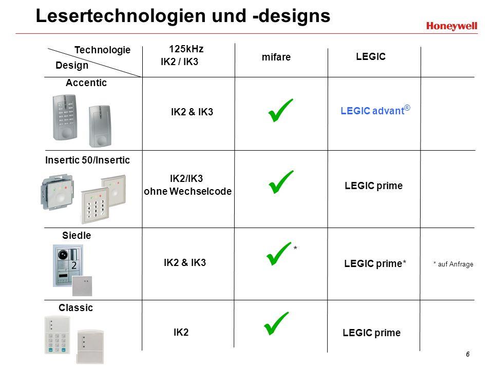 Lesertechnologien und -designs