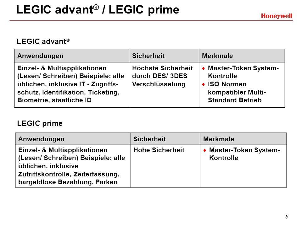 LEGIC advant® / LEGIC prime