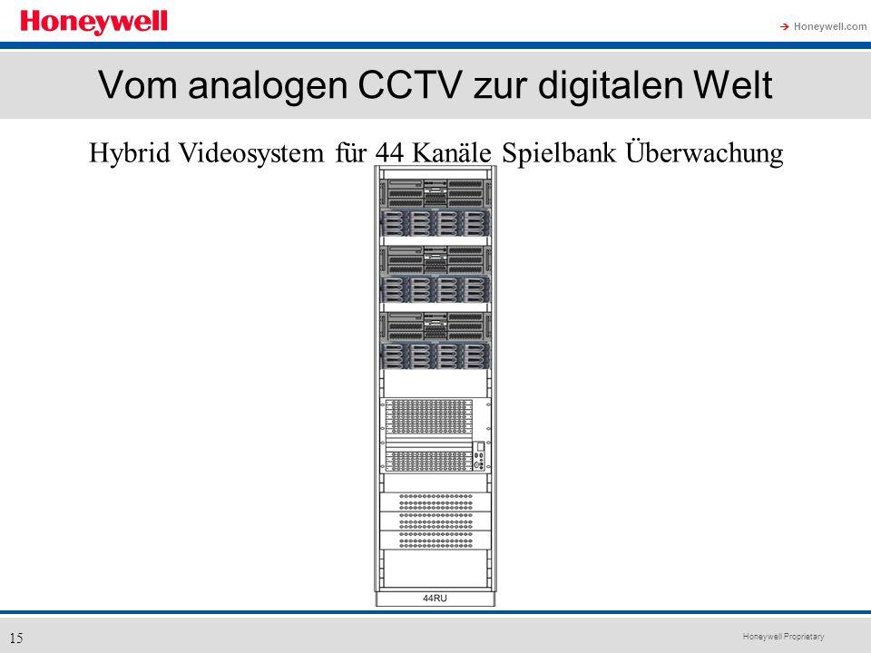 Vom analogen CCTV zur digitalen Welt