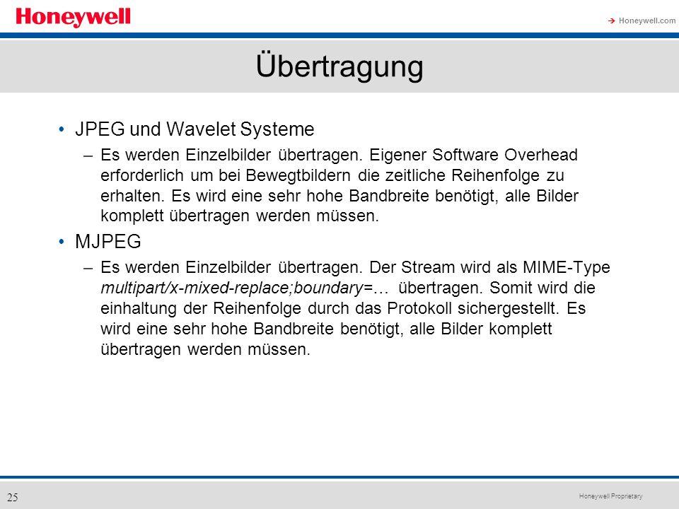 Übertragung JPEG und Wavelet Systeme MJPEG
