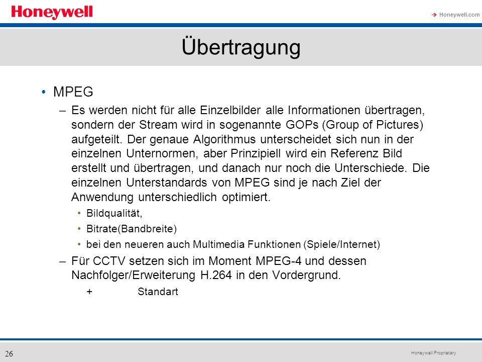 Übertragung MPEG.