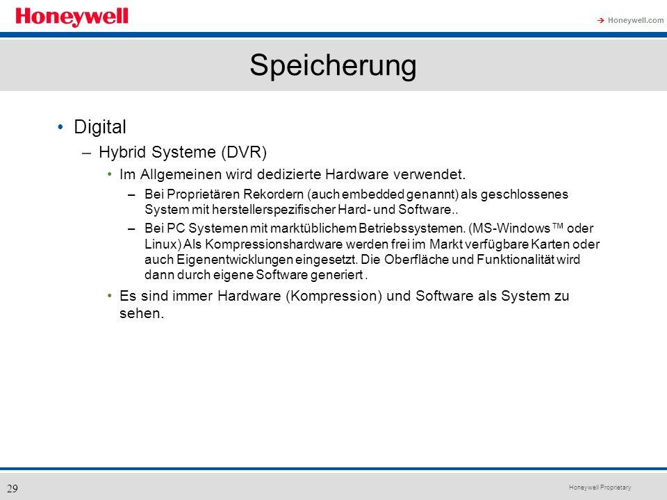 Speicherung Digital Hybrid Systeme (DVR)