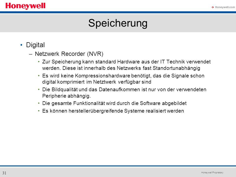 Speicherung Digital Netzwerk Recorder (NVR)
