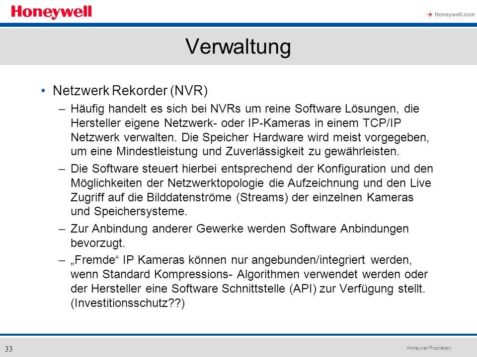 Verwaltung Netzwerk Rekorder (NVR)