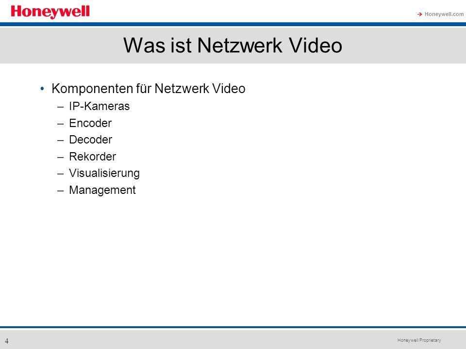Was ist Netzwerk Video Komponenten für Netzwerk Video IP-Kameras