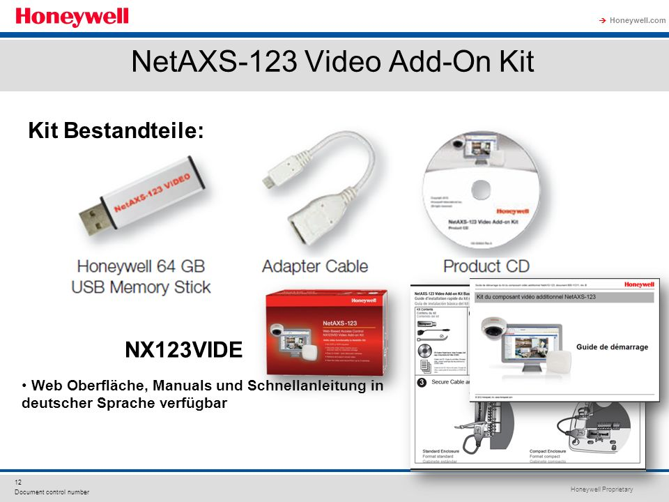 NetAXS-123 Video Add-On Kit