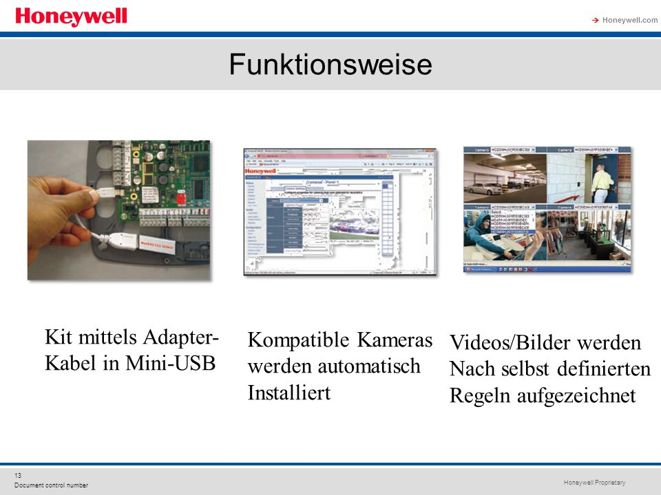 Funktionsweise Kit mittels Adapter- Kompatible Kameras
