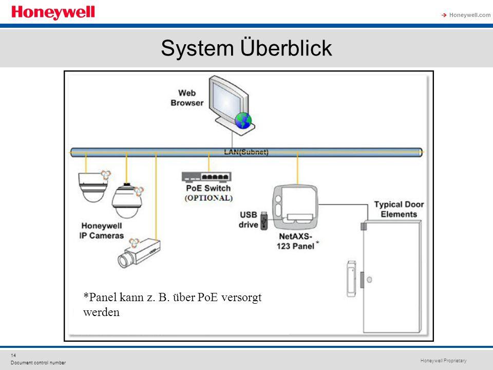 System Überblick *Panel kann z. B. über PoE versorgt werden