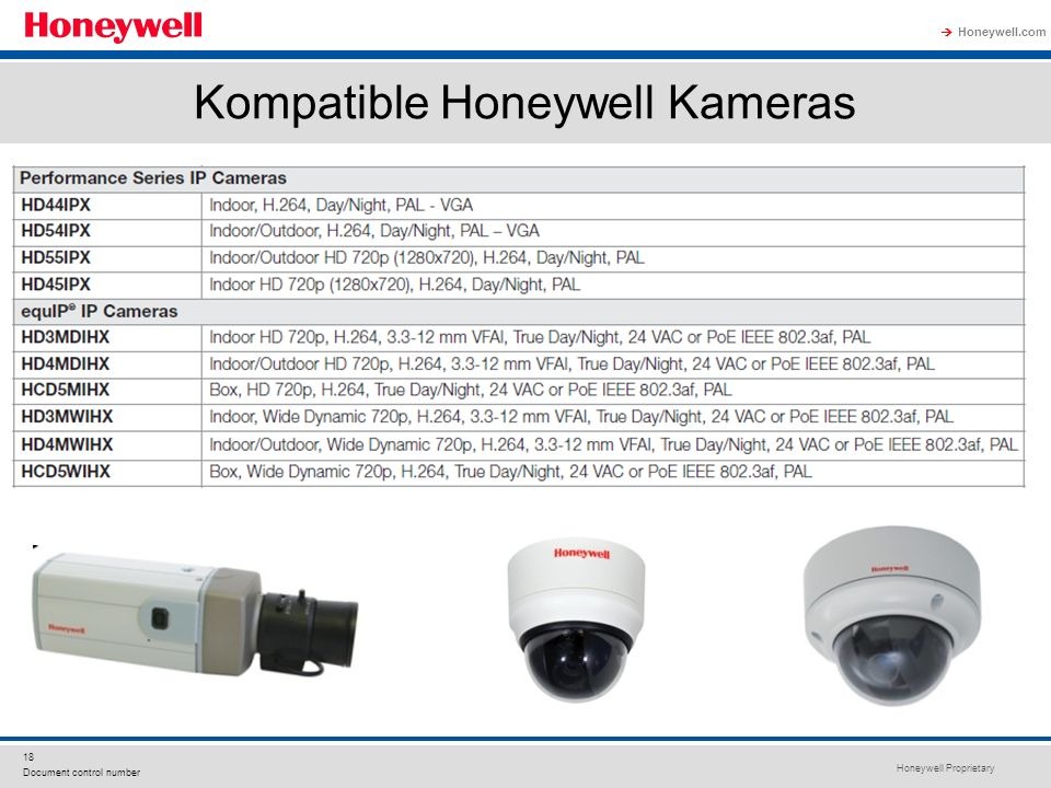 Kompatible Honeywell Kameras