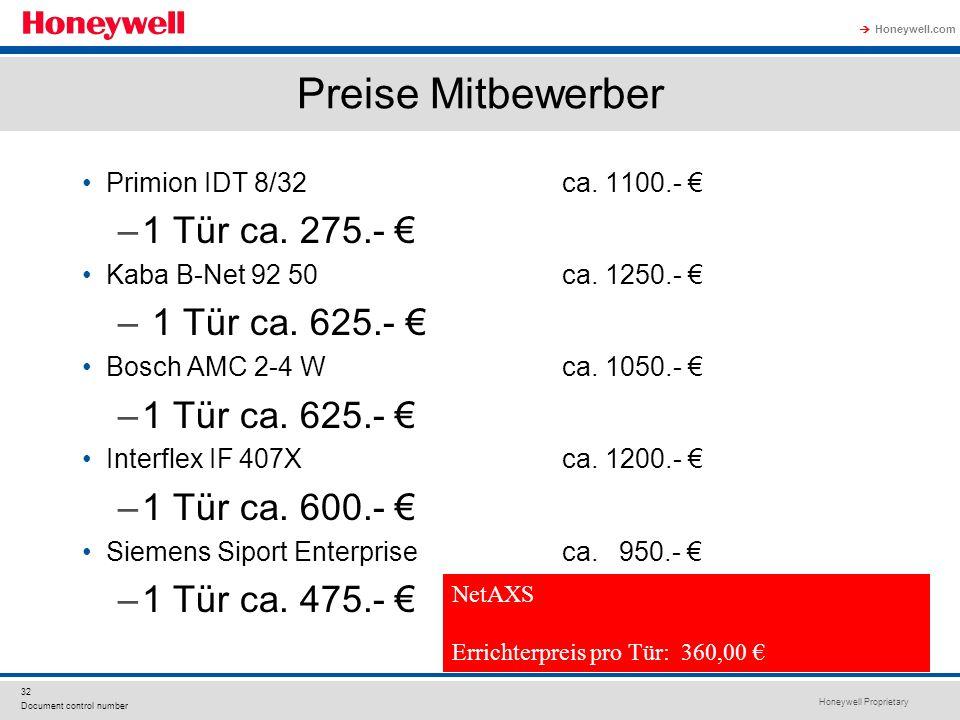 Preise Mitbewerber 1 Tür ca. 275.- € 1 Tür ca. 625.- €