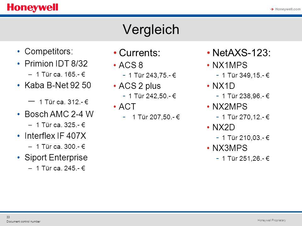 Vergleich 1 Tür ca. 312.- € Currents: NetAXS-123: Competitors: