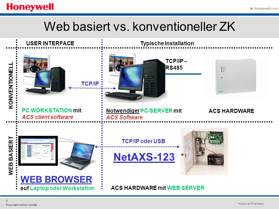 Web basiert vs. konventioneller ZK