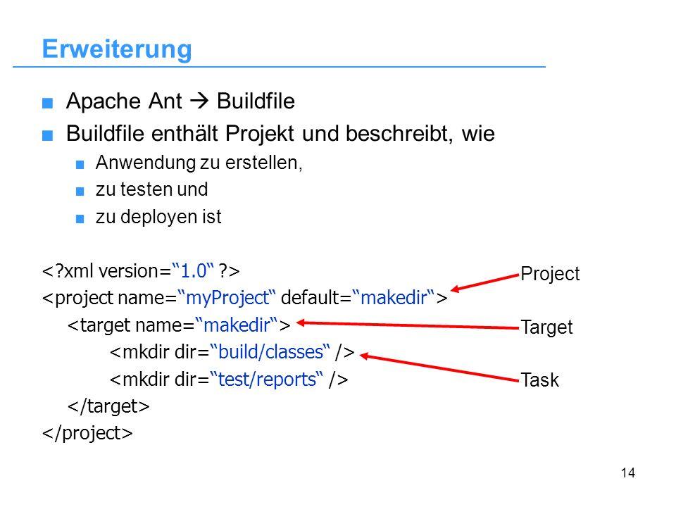 Erweiterung Apache Ant  Buildfile